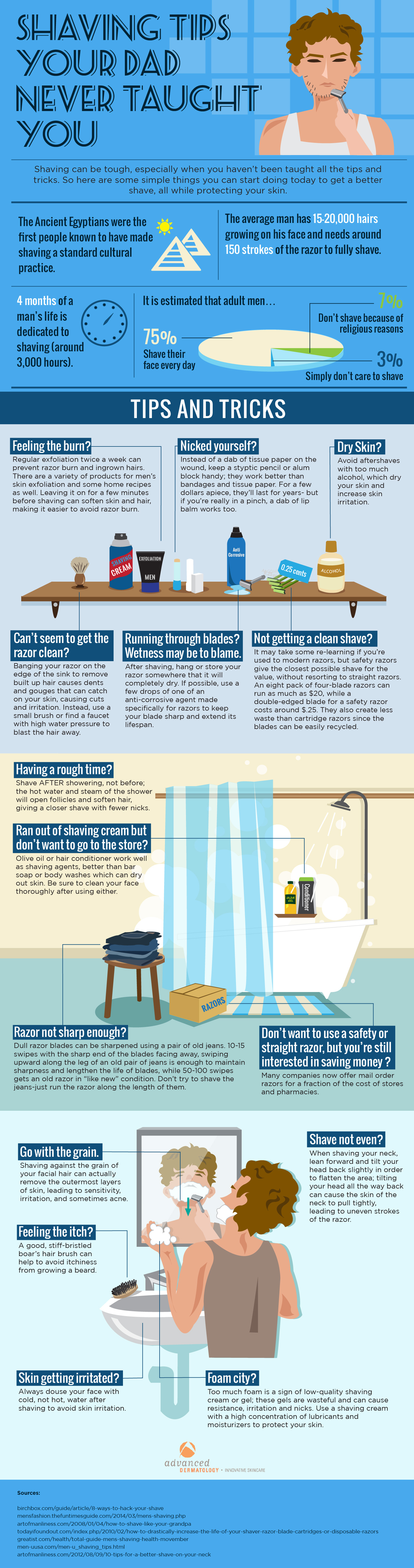 Shaving Tips Infographic