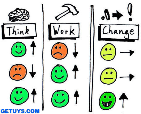 Think, Work, Change